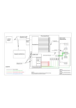 Rysunek 1 – schemat instalacji technologicznych