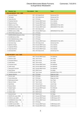 OMMP 2015 - program