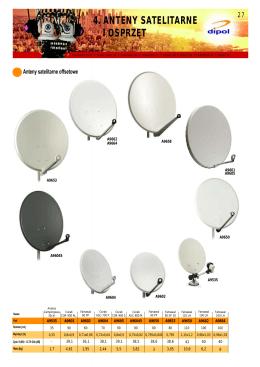 2. Katalog anten satelitarnych