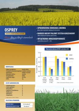 OSPREY - Maïsadour Semences