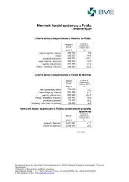 Niemiecki handel spożywczy z Polską