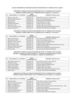 składy obwodowych komisji do spraw referendum w wodzisławiu