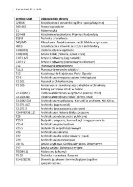 Symbol UKD Odpowiednik słowny 0/9(03) Encyklopedie i poradniki