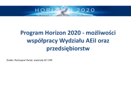 Program HORIZON 2020 - Politechnika Śląska