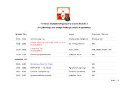 Terminarz Imprez Bowlingowych w sezonie 2015