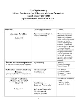 Sprawozdanie – z realizacji Planu Wychowawczego II