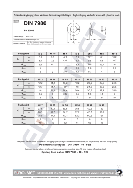 Parametry techniczne - E