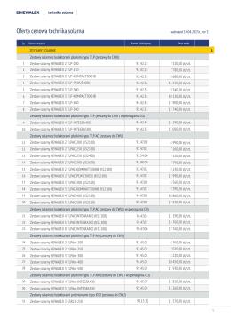 Cennik techniki solarnej 2015