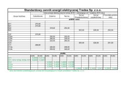 Standardowy cennik energii elektrycznej Tradea Sp. z o.o.