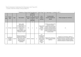 tabela I_2010