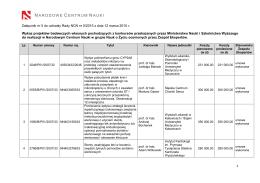 1 Załącznik nr 5 do uchwały Rady NCN nr 5/2015 z dnia 12 marca