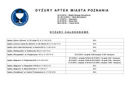Dyżury Aptek Miasta Poznania bn2015