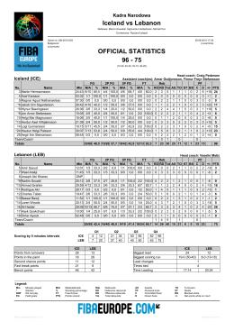 Iceland vs Lebanon 96 - 75 OFFICIAL STATISTICS