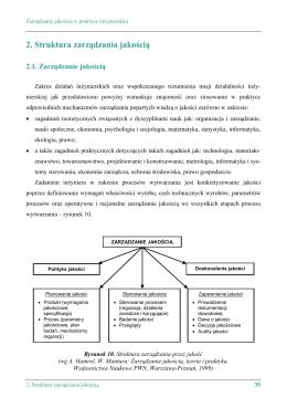 2. Struktura zarządzania jakością