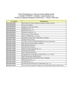 Wykaz Wnioskodawców, którym przyznano dofinansowanie ze