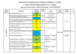 Harmonogram egzaminu potwierdzającego kwalifikacje w zawodzie