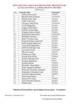 Lista kandydatów przyjętych