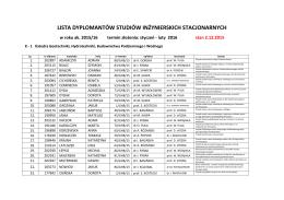 lista dyplomantów studiów inżynierskich stacjonarnych