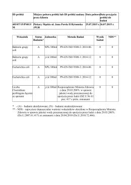 ID próbki Miejsce poboru próbki lub ID próbki nadany przez klienta