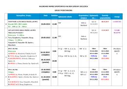 Kalendarz imprez - szkoły podstawowe