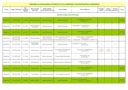ewidencja zakładów leczniczych dla zwierząt województwa