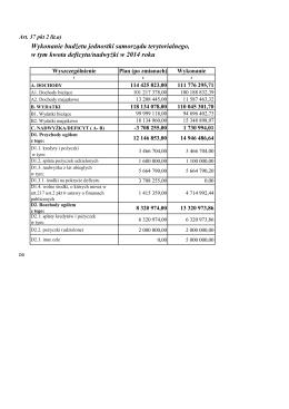 Informacja z art.37 ustawy i finansach publicznych za 2014 rok