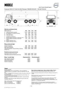 Podwozie FMX D13 10x6 XX-HIGH Poduszki TRIDEM