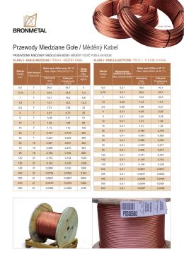 Przewody Miedziane Gołe / Měděný Kabel