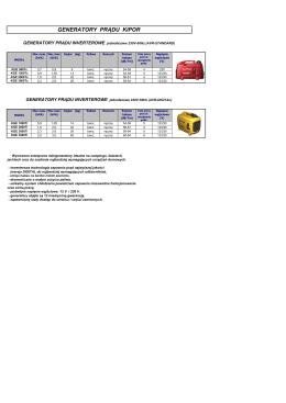 zobacz dane techniczne - euro