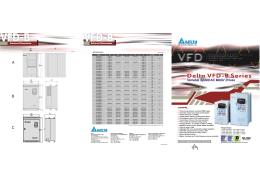 1a. Karta katalogowa falowniki DELTA VFD B