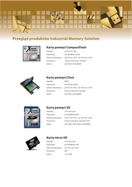 Przegląd produktów Industrial Memory Solution