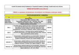 Cennik potencjometrów i zadajników CENNIK DETALICZNY [ceny