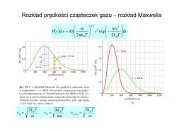 Rozkład prędkości cząsteczek gazu – rozkład Maxwella