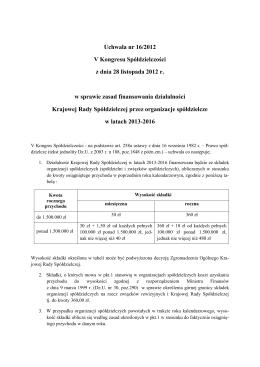Uchwała nr 16/2012 V Kongresu Spółdzielczości z dnia 28 listopada