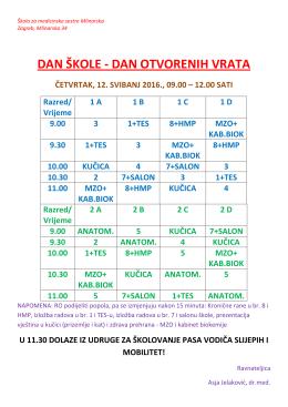 dan škole - dan otvorenih vrata - Škola za medicinske sestre Mlinarska