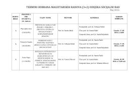 termini odbrana magistarskih radova (3+2) odsjeka socijalni rad