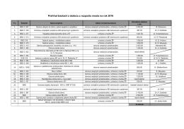 Prehľad žiadostí o dotáciu z rozpočtu mesta na rok 2016
