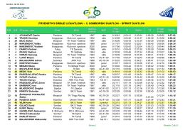 prvenstvo srbije u duatlonu – 5. somborski duatlon – sprint duatlon