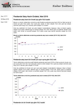 Perakende Satış Hacim Endeksi-(Mart 2016
