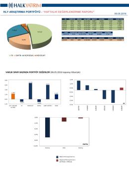 haftalık değerlendirme raporu
