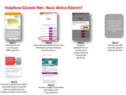 Vodafone Güvenli Net– Nasıl Aktive Ederim?