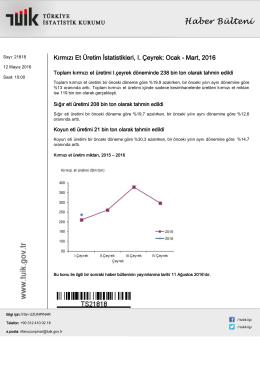 Kırmızı Et Üretim İstatistikleri-(I. Çeyrek: Ocak - Mart, 2016