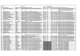 2016 Yılı Hizmet Grupları Arası Geçiş Atama Taslak Listesi 10.05