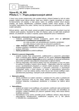 Výzva 03_16_055 Příloha č. 1 – Popis podporovaných aktivit