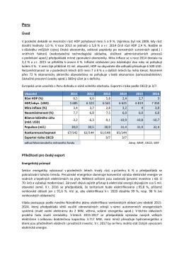 Úvod Příležitosti pro český export