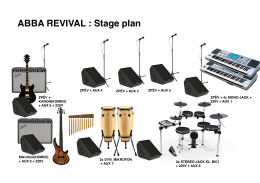 ABBA REVIVAL : Stage plan