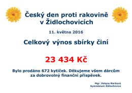 23 434 Kč - Gymnázium