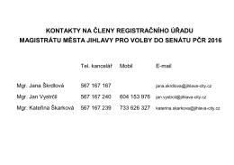 kontakty na členy registračního úřadu