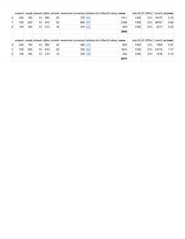 rozjezd vozejk přesah dýlka průměr cena/metr (cncshop