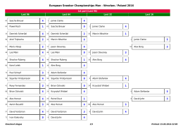 European Snooker Championships Men